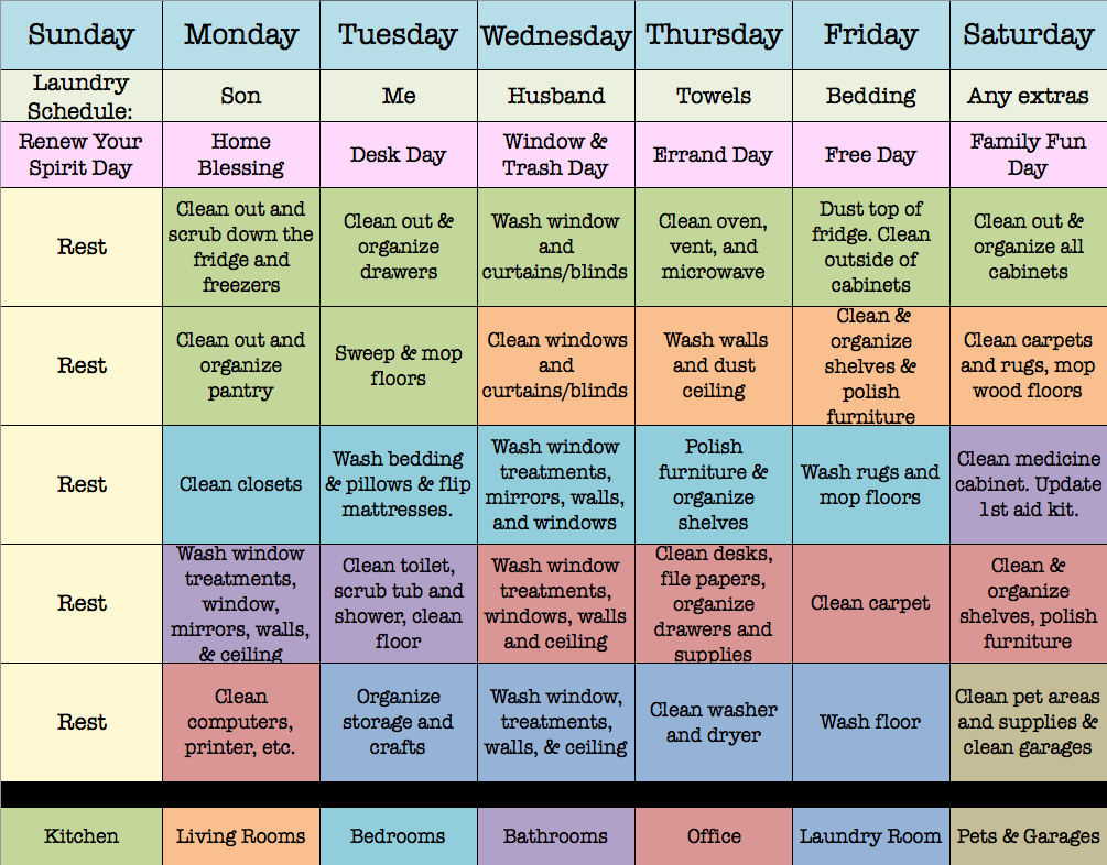 the lower schedule I'll work on certain things throughout the week ...
