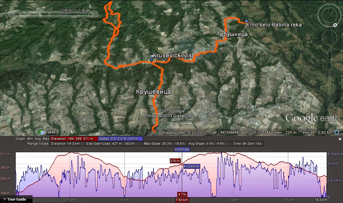 Planinarenje i skijanje (Mountaineering and skiing): Srbija ...