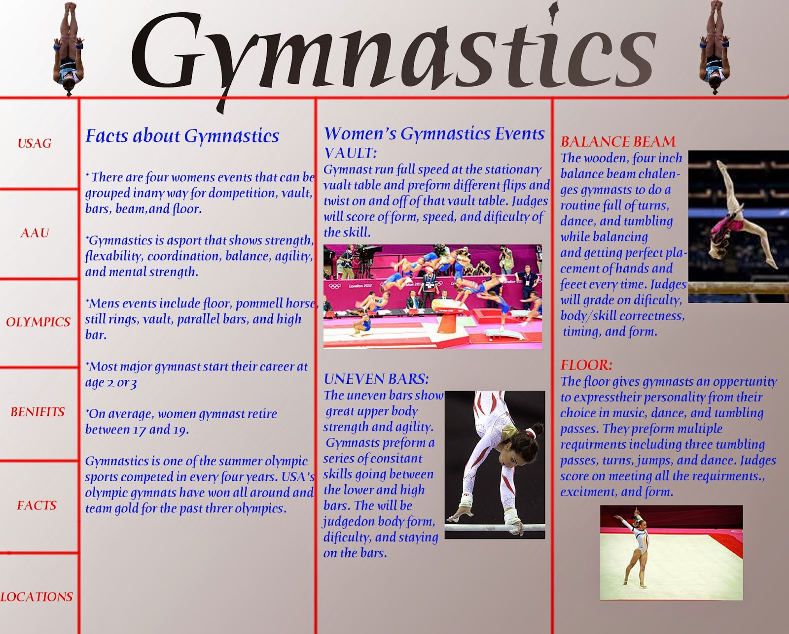 observation essay about gymnasts The main methods used for data gathering were participant observation, interviewing, and a written response survey (ces, tobin, 1993a) it was found that, even though the.