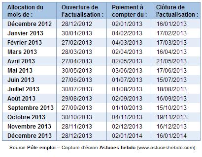 Calendrier 2013 de Pôle emploi