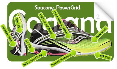 SauconyPowerGridCortana2.N.G