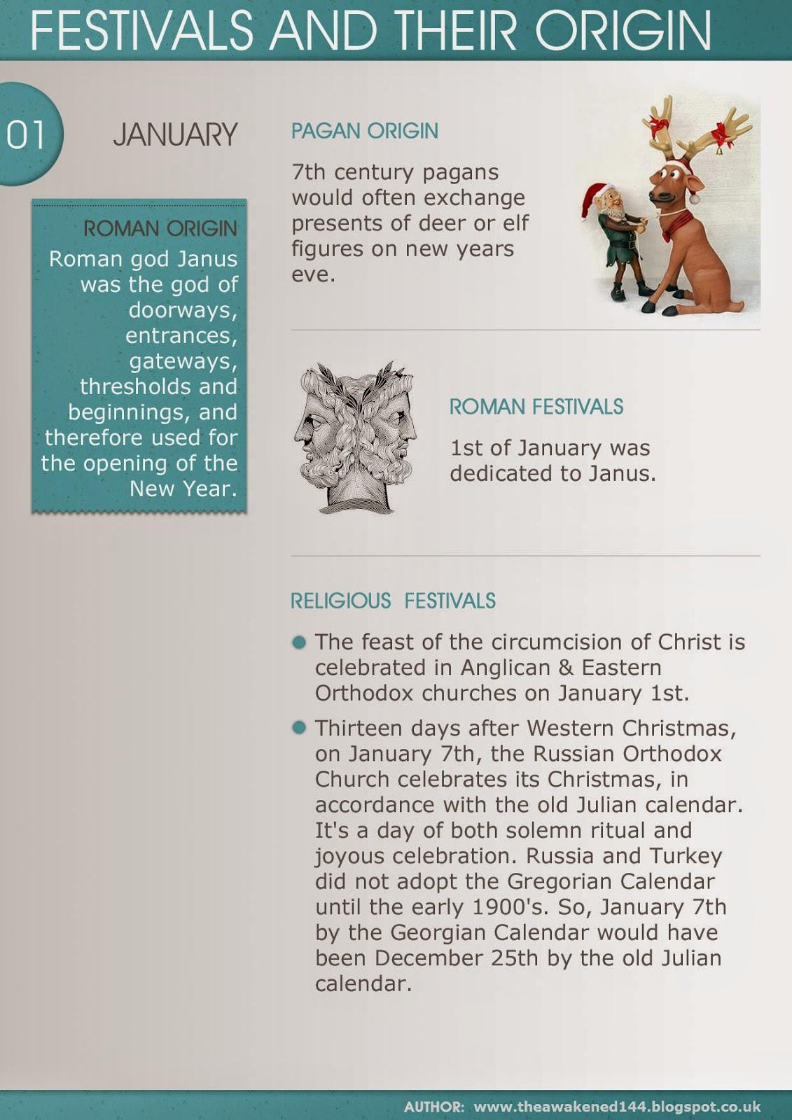 Festivals and Their Origin - January: Roman Origin and Festivals, Pagan Festivals and Modern Time Religious Celebrations