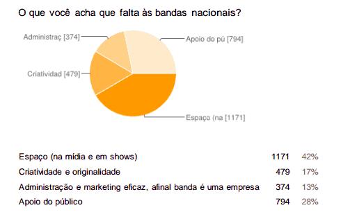 bandas de heavy metal brasileiras