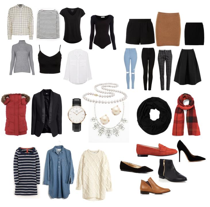 Minimal Capsule Wardrobe for Spring 2015 | Sample capsule