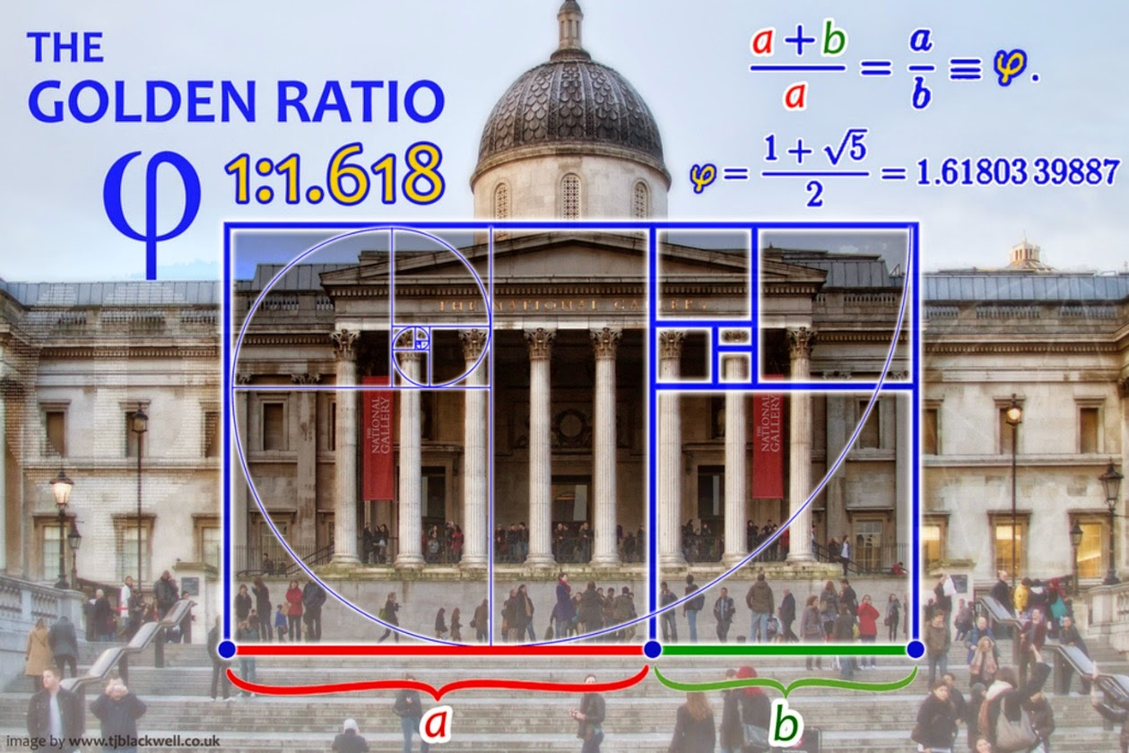Modern Architecture Golden Ratio golden ratio | İrem tÜrkel