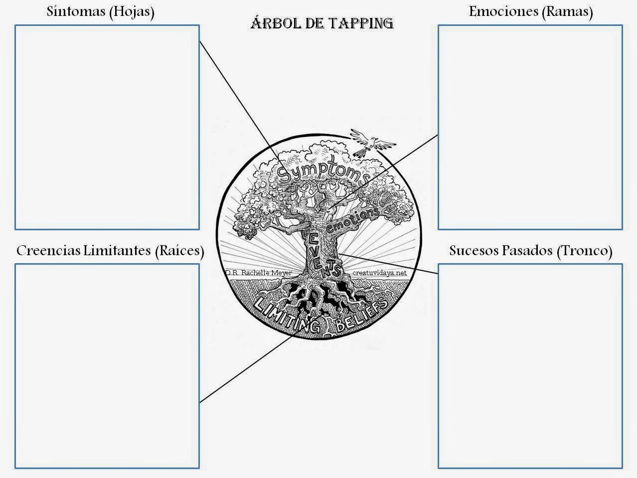 arbol-del-tapping-eft