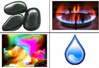 Perubahan Fisika, Kimia dan sifat Kimia