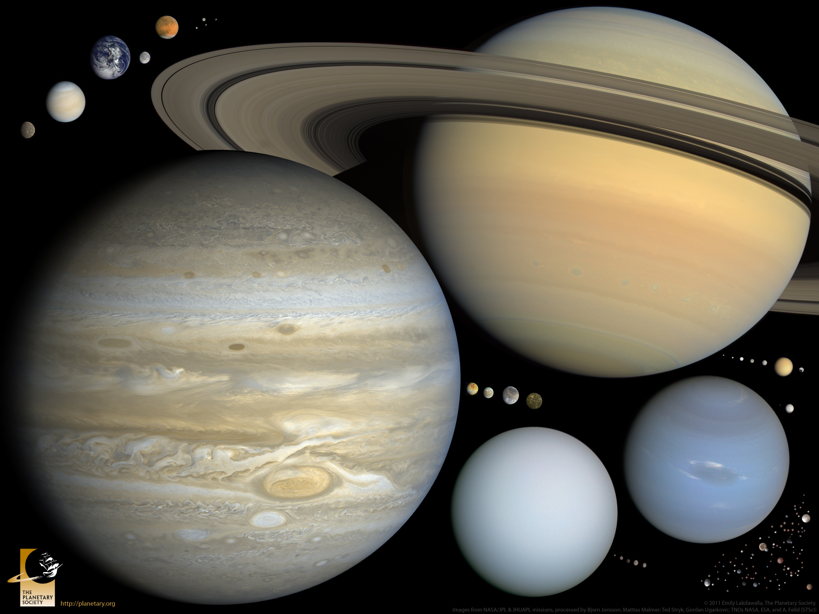 solar system models comparisons - photo #47
