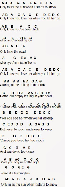 Guitar guitar chords of let her go : Piano : piano chords let it go Piano Chords Let plus Piano Chords ...