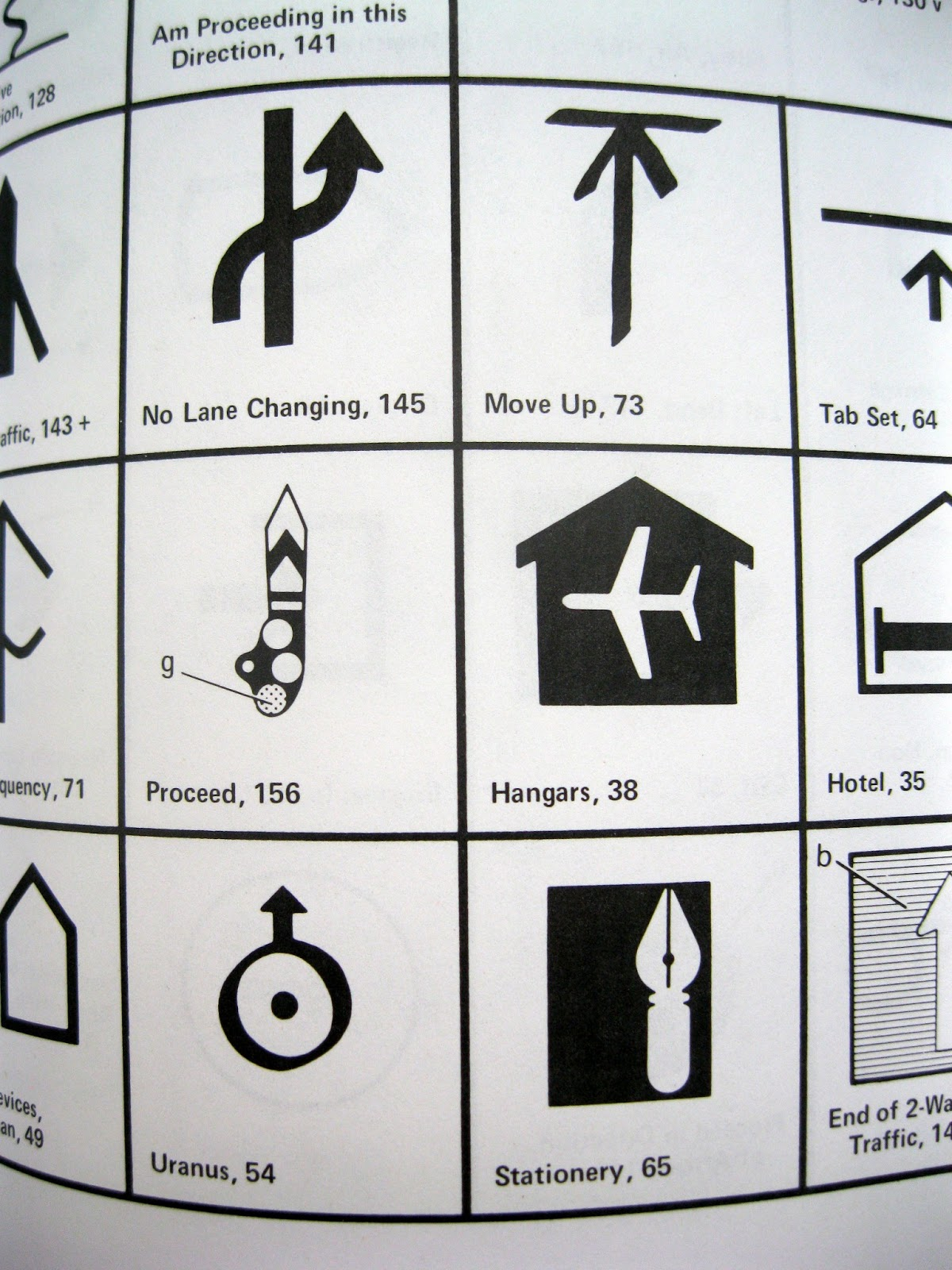 Bath uni science project symbols research i really like the hangers symbol here the plane uses as few components as possible in its creation it is just one shape also the corners are curved buycottarizona