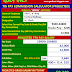 Free Download 7th Pay Calculator, Pay Scales (Projected).