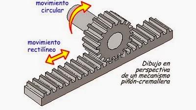 Engranaje de cremallera y piñon