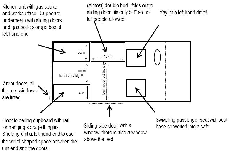 How to make campervan cupboards