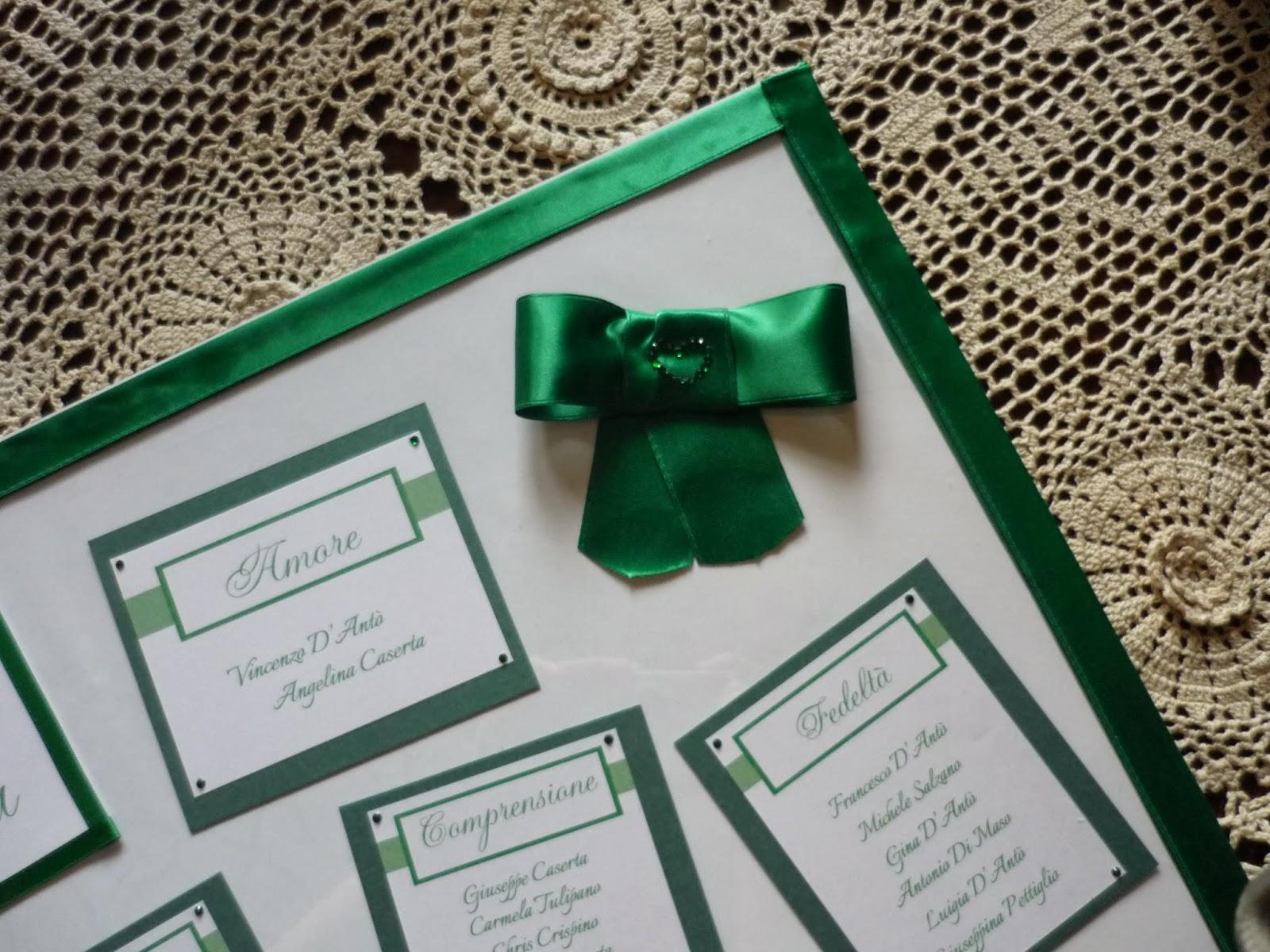 Matrimonio Tema Emozioni : Valentina di chiara tableau mariage e nomi tavolo tema
