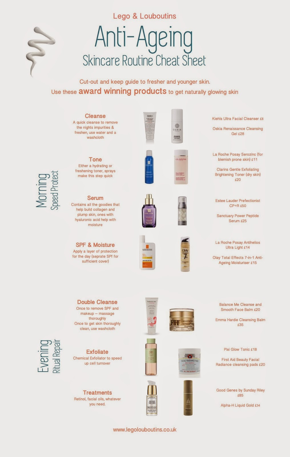 anti-ageing-skincare-routine-cheat-sheet