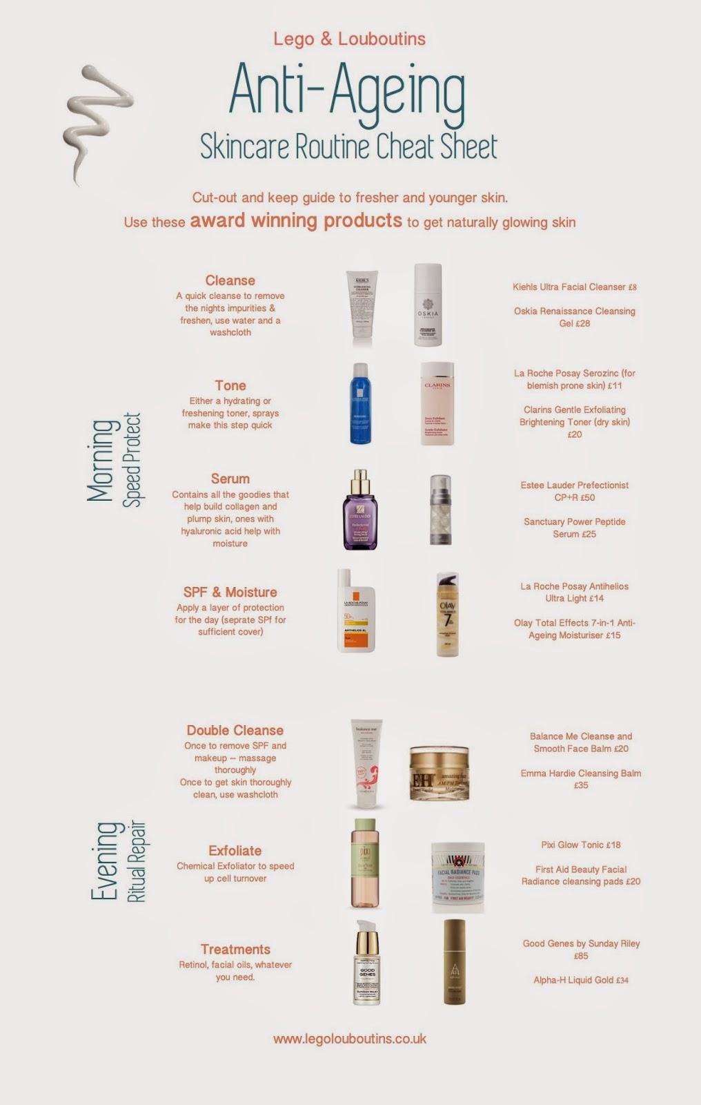 anti-ageing-skincare-routine-cheat-sheet