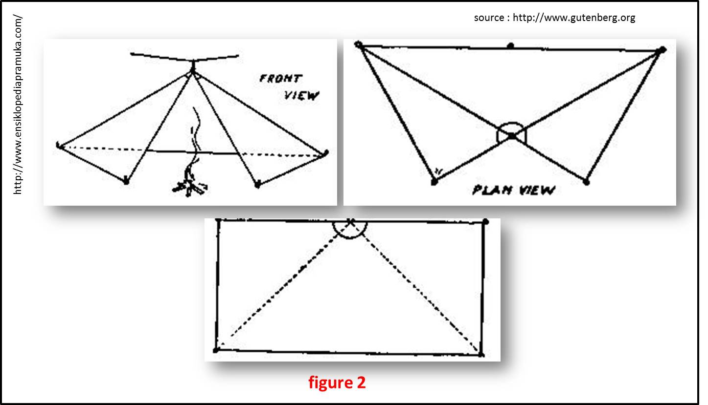 Tent Making Made Easy (Cara Mudah Membuat u0026 Mendirikan Tenda Pramuka)  sc 1 st  Sejarah Pramuka & Sejarah Pramuka: Tent Making Made Easy (Cara Mudah Membuat ...