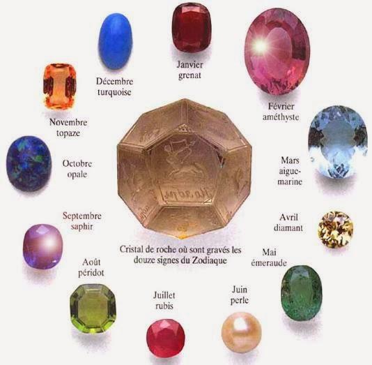 Colores de piedras