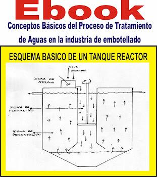 EBOOK TRATAMIENTO DE AGUAS EN INDUSTRIA DE BEBIDAS GASIFICADAS