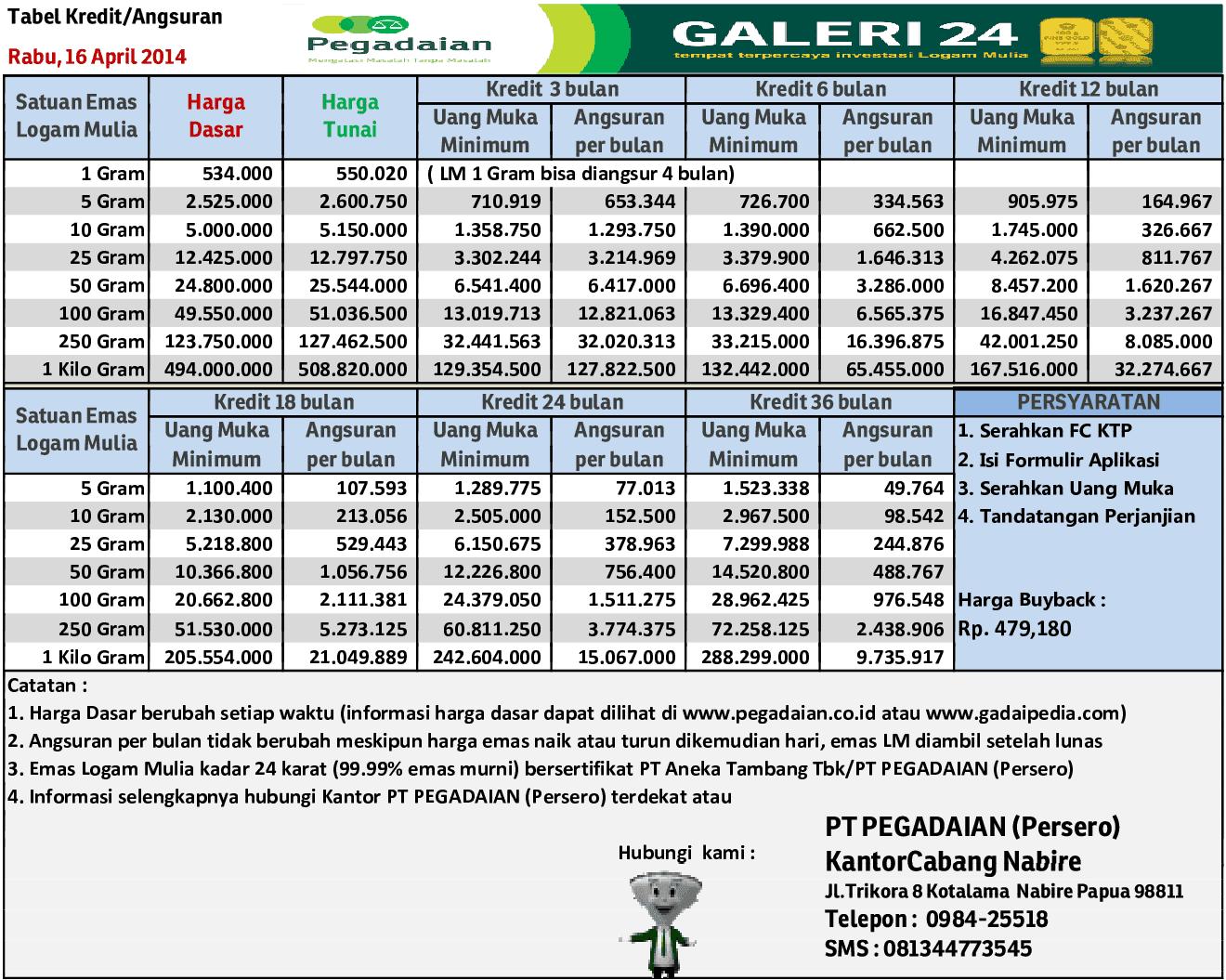 harga emas dan tabel kredit emas pegadaian 16 april 2014