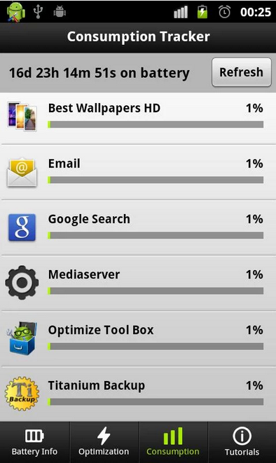 Easy Battery Saver_Android Battery Saver