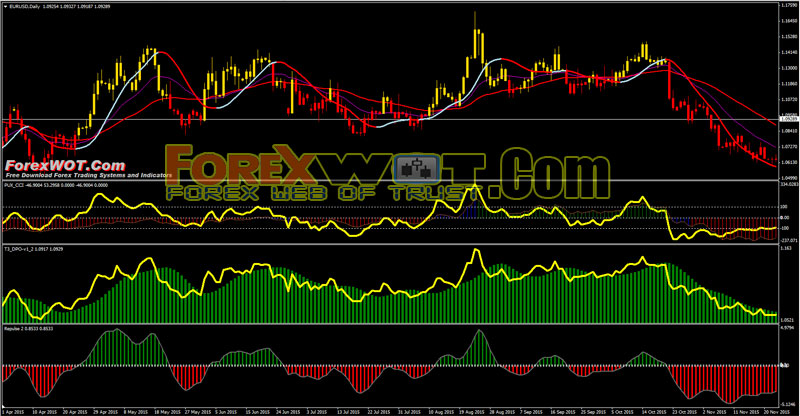 2 responses to binary options signals review vfxalerts