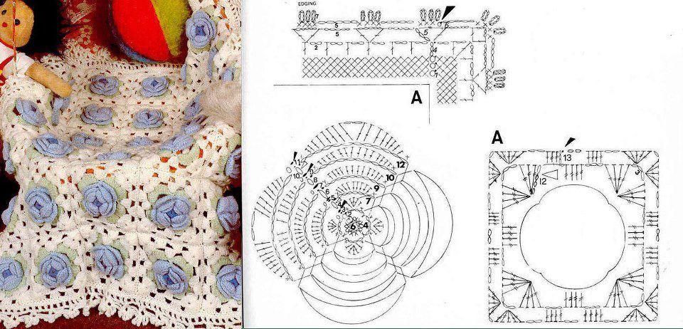 I Miei Lavori All 39 Uncinetto Piastrelle Per Copertine