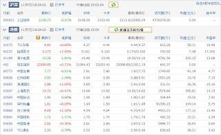 中国株コバンザメ投資ウォッチ銘柄watch1107