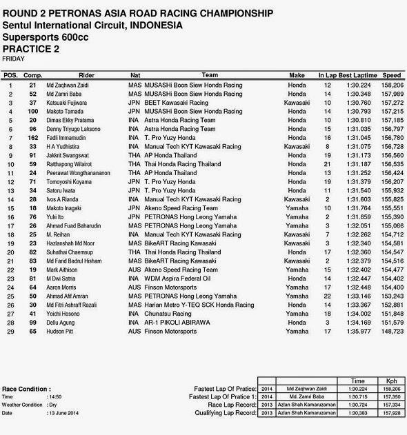 Hasil FP2 ARRC SuperSport 600cc Sentul Indonesia 2014