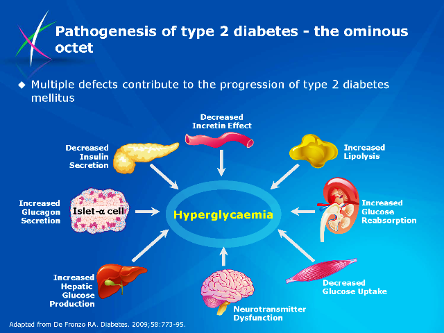 The Importance of Exercise To Beat Type 2 Diabetes and The ...
