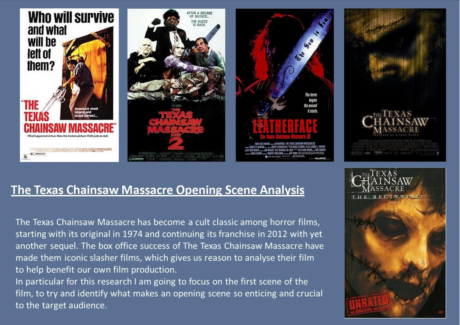 an introduction to the analysis of the texas chainsaw massacre Mr hooper essay examples an introduction to the analysis of the anti-transcendentalists an analysis of the movie the texas chainsaw massacre by tobe hooper.