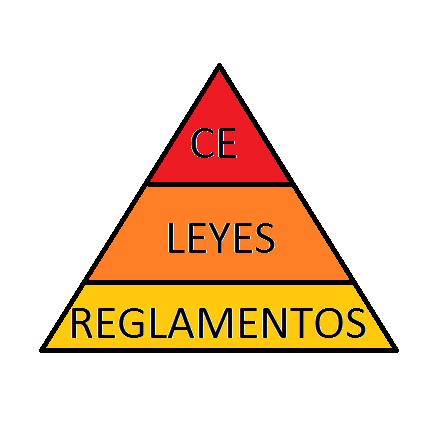 Jerarquia normativa y reglamento