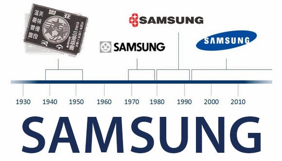 samsung logo evolution founded in 1938 tiwula