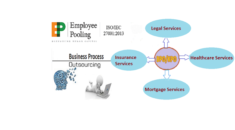 Employee Pooling - Knowledge Process Outsourcing Services