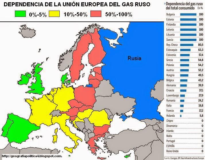 El gas ruso y las sanciones de la Unión Europea. - Blog Geografía Política