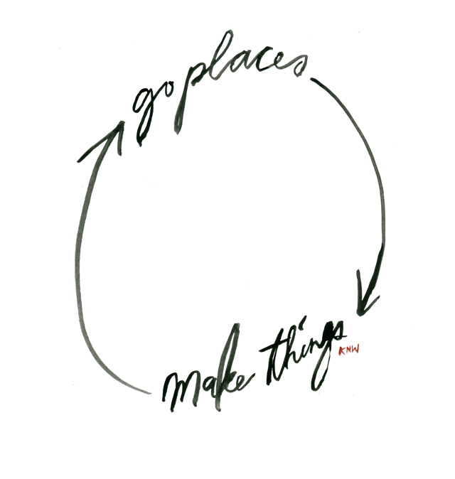 Kitty N. Wong / Go Places / Make Things