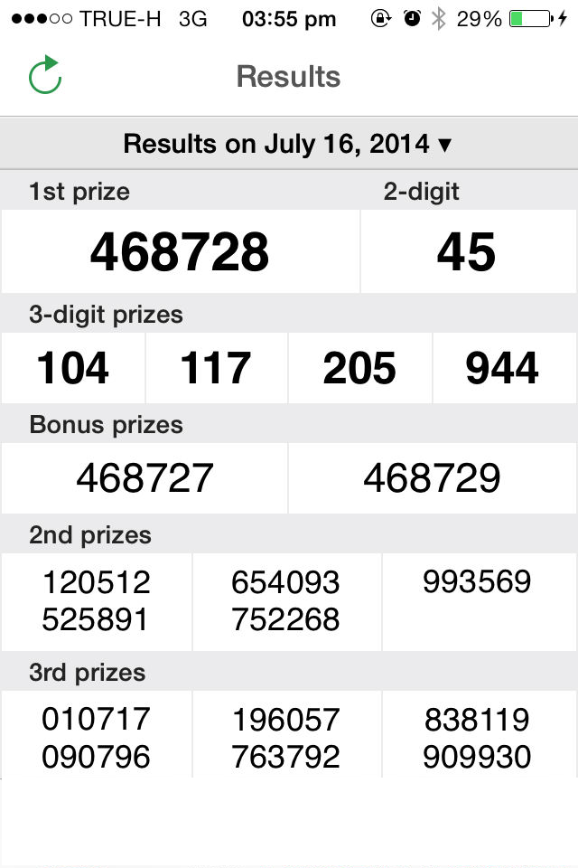 lottery results thailand today