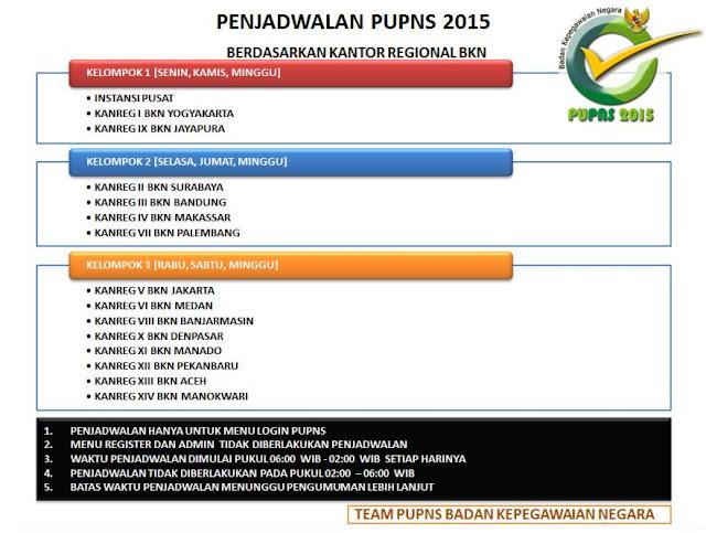Jadwal Pupns Lengkap Untuk Masing Masing daerah Berbeda