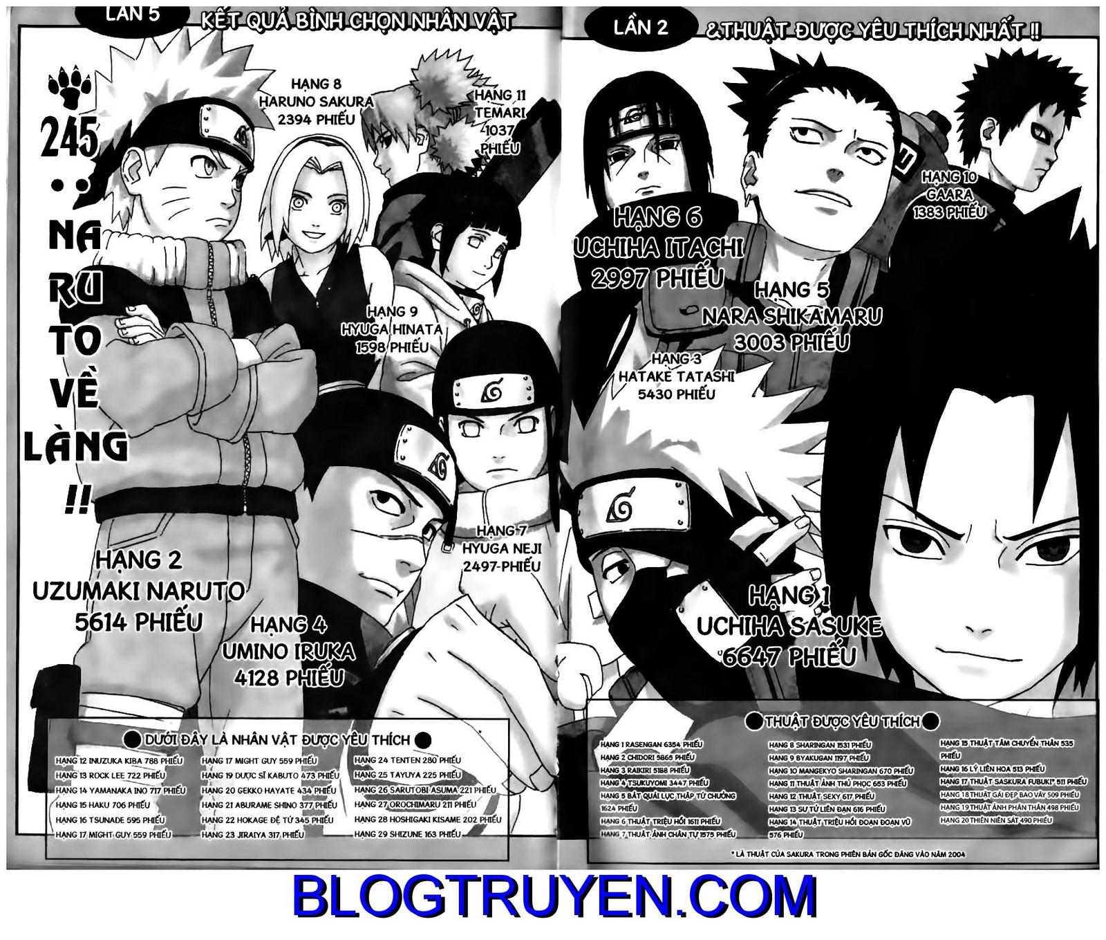 Naruto chap 245 Trang 3 - Mangak.info