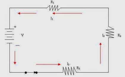 Tipos de herrajes electricos