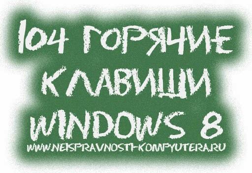 список горячих клавиш windows 8