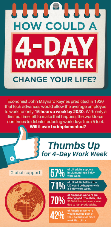 4 day work week Infograph in full