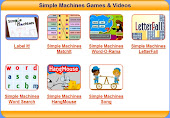 GAMES ABOUT SIMPLE MACHINES
