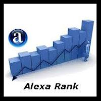 Cara Menurunkan Alexa Dengan Cepat