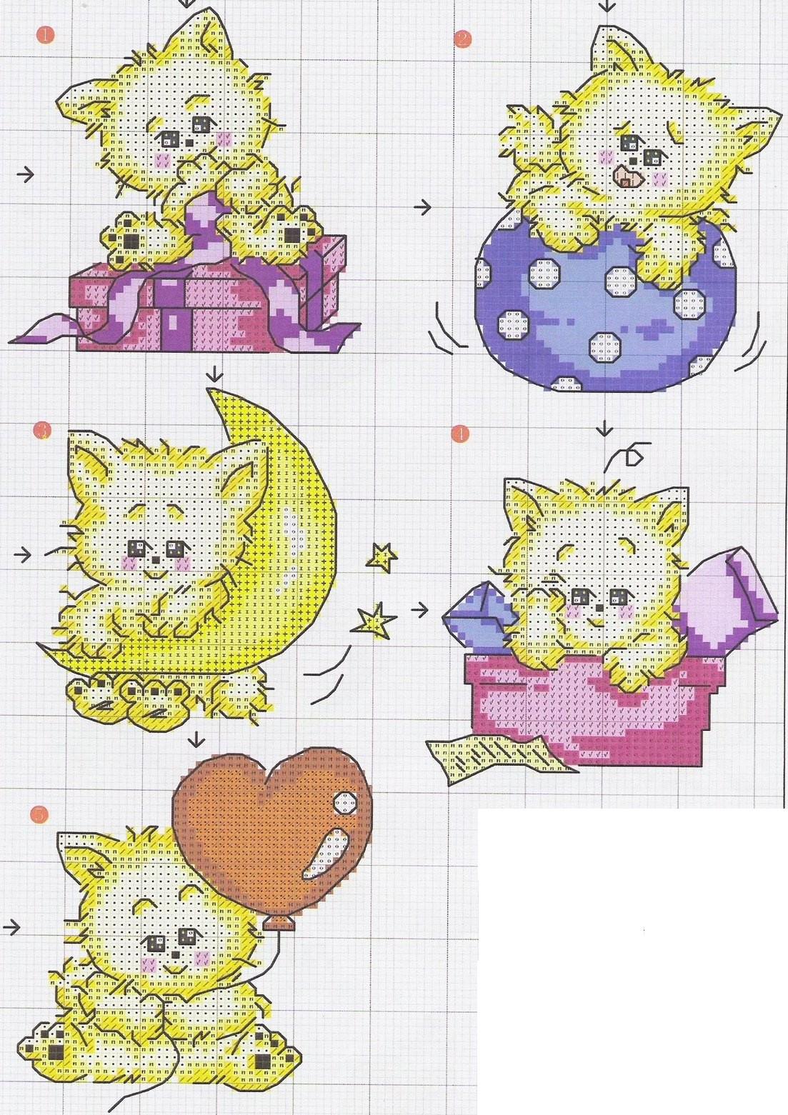 Gráficos de Ponto Cruz de Gatos