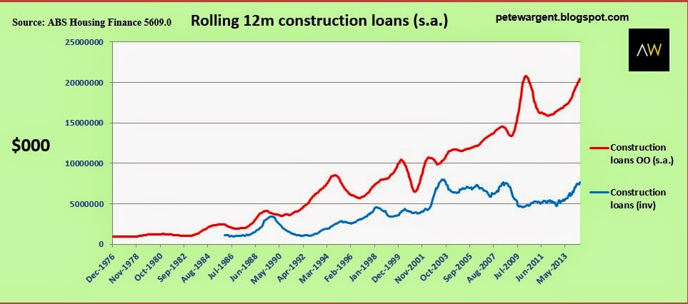 rolling 12m construction