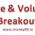 Weekly Price and Volume Breakout for 03 Aug 2015