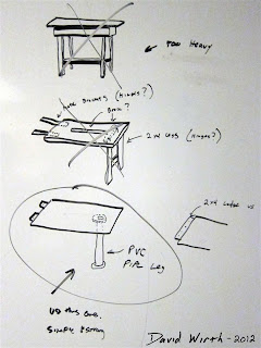 types, versions of legs for craft table, wood 2x4, PVC, design