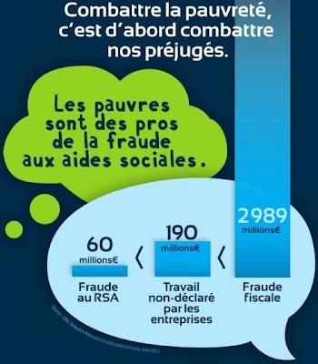 préjugés fraude fiscale