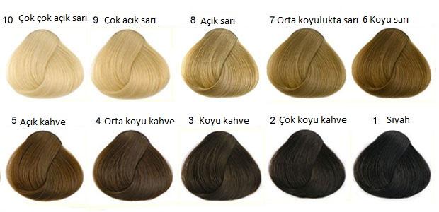 The Cutestberry Sac Boyasi Ve Renk Secimi